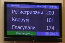 Системата срещу гласуване с чужди карти влиза до 1 януари 2010 г.