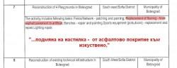 """""""Модернизация""""… по ботевградски"""
