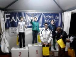 Радослав Маринов вицешампион на Италия по фигурно пързаляне за кадети!