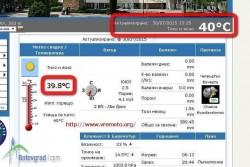 Температурен рекорд в Ботевград: 40°С на сянка!