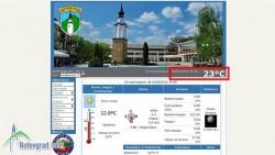 Температурата в Ботевград днес достигна 23°С