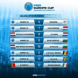 Ден Бош е съперникът на Балкан във ФИБА Къп