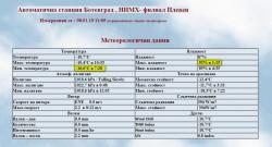 До -16.6°C достигна температурата в Ботевградската котловина тази сутрин