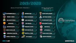 Балкан започва от първия квалификационен кръг в Шампионската лига