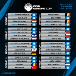 Ако не успее в квалификациите на Шампионската лига, Балкан ще играе в груповата фаза  на ФИБА Къп