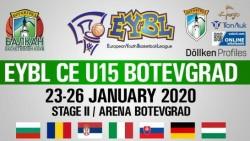 Втора победа на Балкан (15) на турнира на EYBL в Ботевград