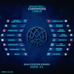 Балкан започва в квалификациите на Шампионската лига