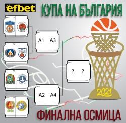 Балкан срещу Черноморец в 1/4 финала за Купата на България