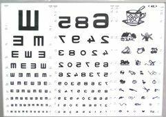 Безплатни очни прегледи за деца и възрастни ще се проведат на 30-ти юни в Ботевград