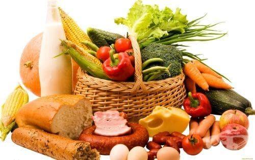 """Резултат с изображение за """"хранителни продукти"""""""""""